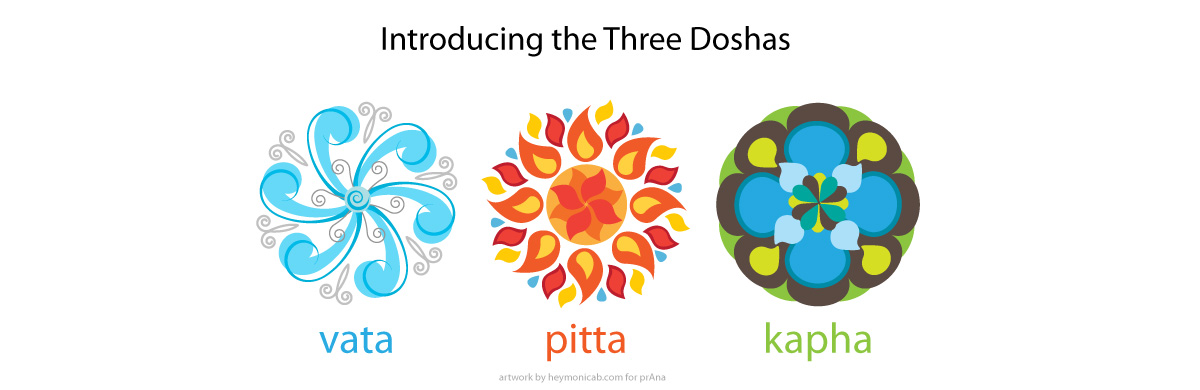 favourites in October - Dosha type test
